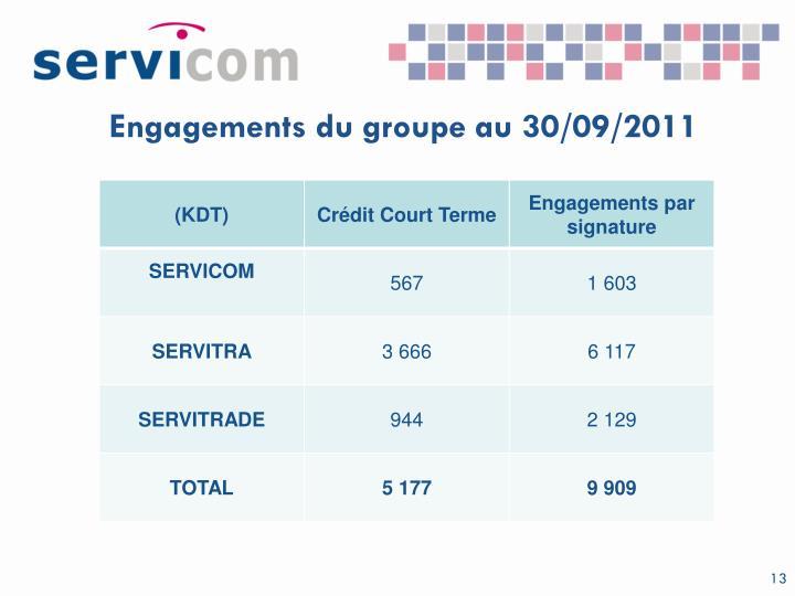Engagements du groupe au 30/09/2011