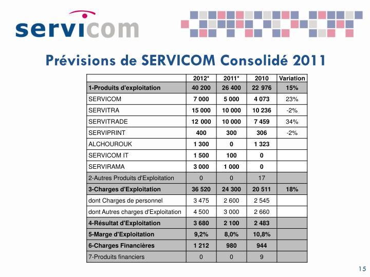 Prévisions de SERVICOM Consolidé 2011