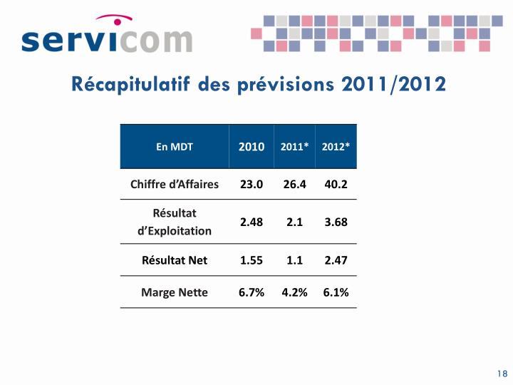 Récapitulatif des prévisions 2011/2012