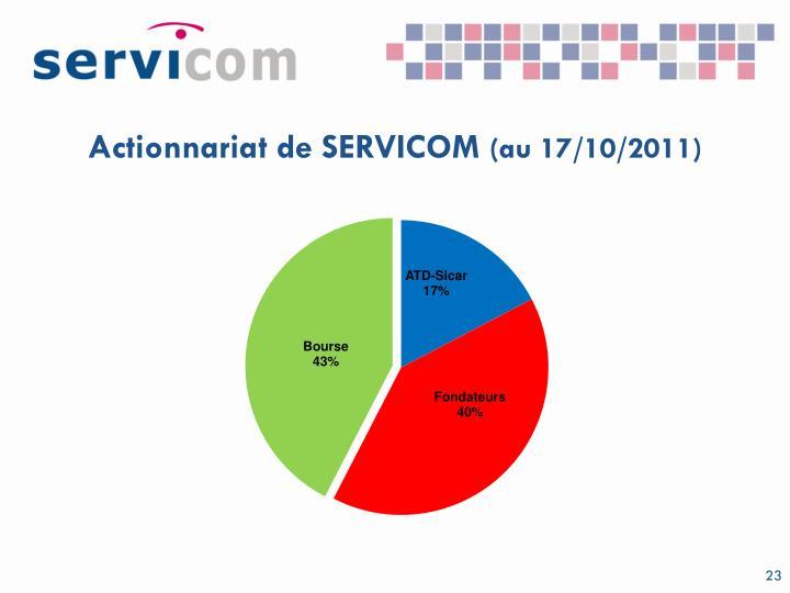 Actionnariat de SERVICOM