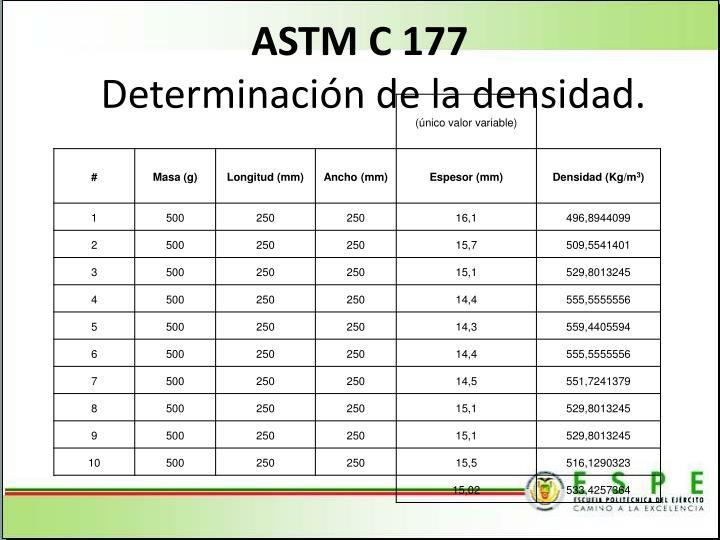 ASTM C 177