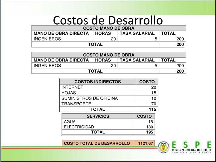 Costos de Desarrollo