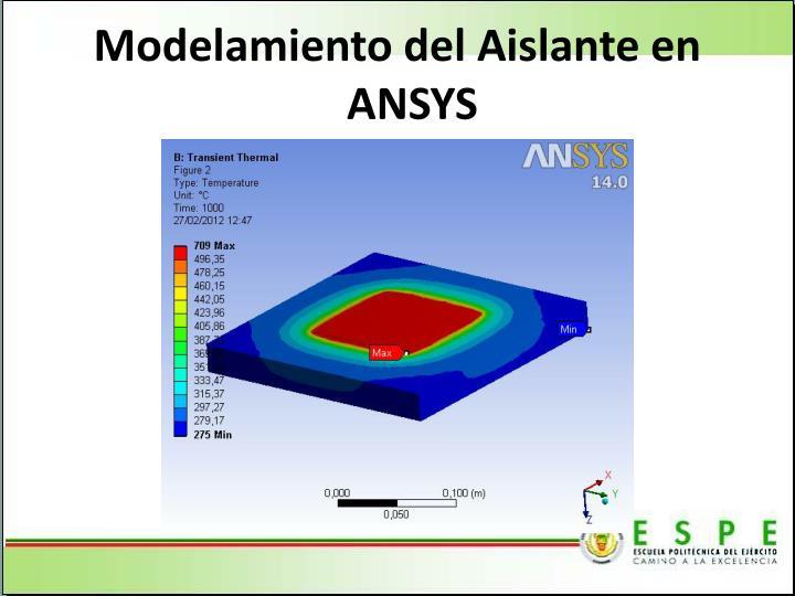 Modelamiento del Aislante en ANSYS