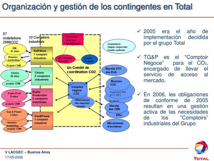 Organización y gestión de los contingentes en Total