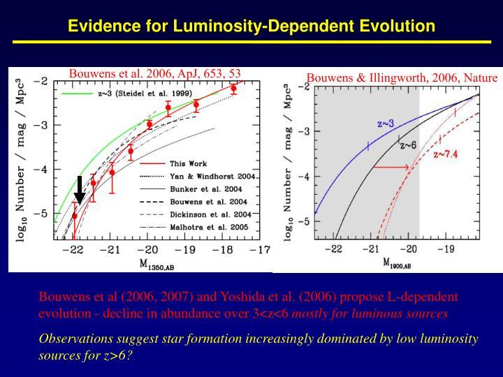 Evidence for Luminosity-Dependent Evolution