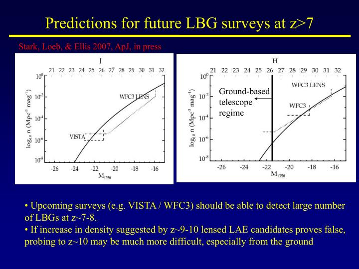 Predictions for future LBG surveys at z>7