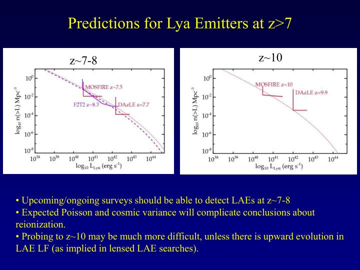 Predictions for Lya Emitters at z>7