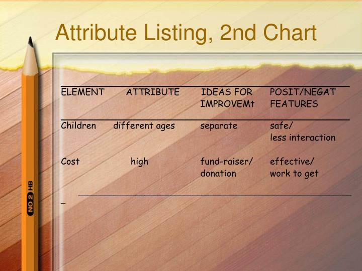 Attribute Listing, 2nd Chart