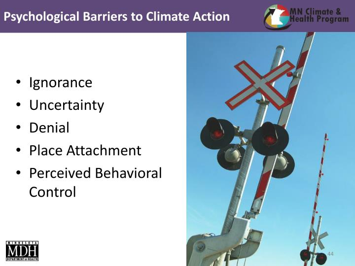 Psychological Barriers to Climate Action