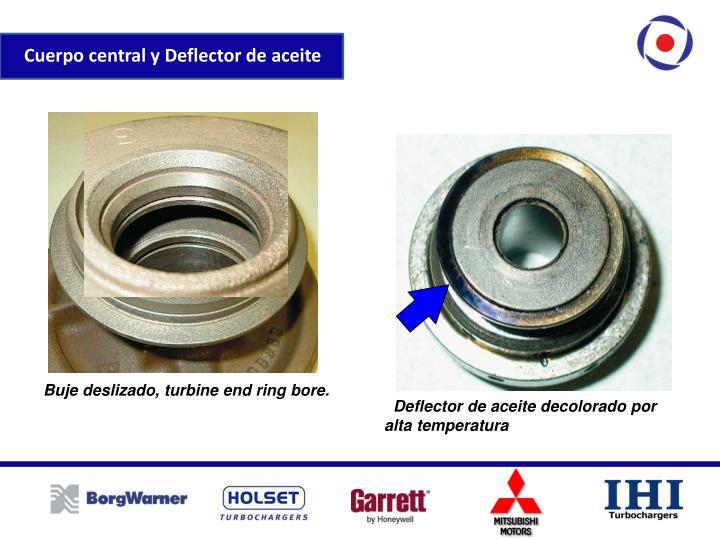 Deflector de aceite decolorado por alta temperatura