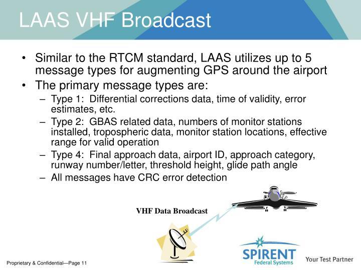 LAAS VHF Broadcast