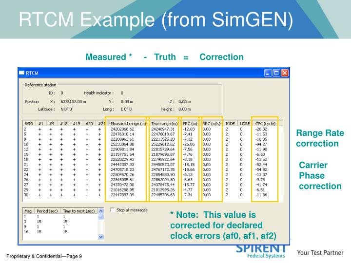 RTCM Example (from SimGEN)