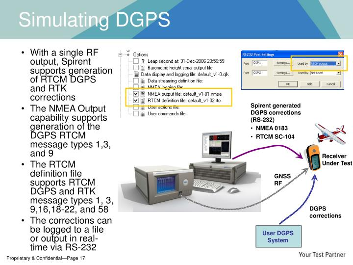Spirent generated DGPS corrections (RS-232)