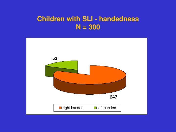 Children with SLI - handedness