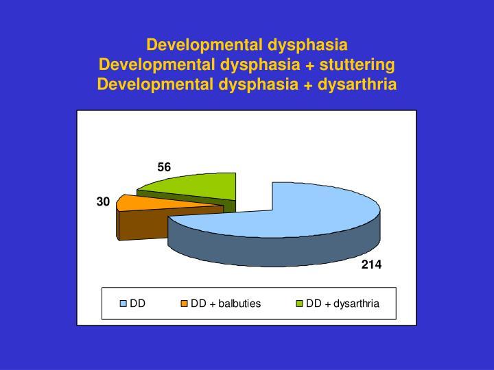 Developmental dysphasia