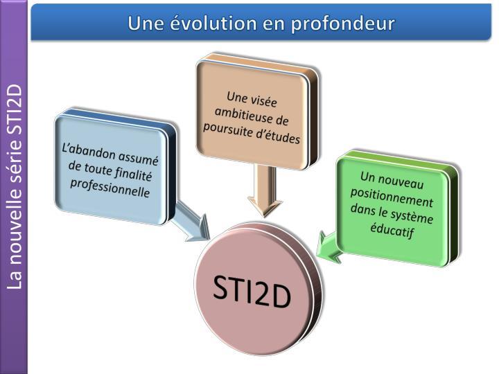 La nouvelle série STI2D