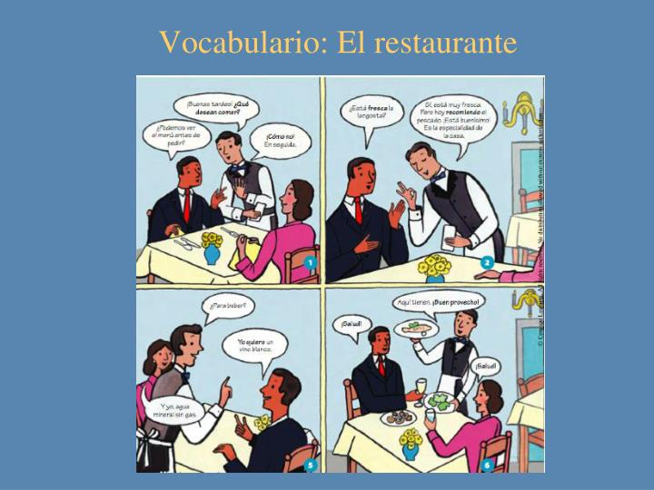 Vocabulario: El restaurante