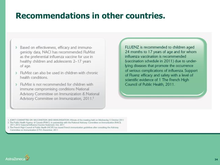 Recommendations in other countries.