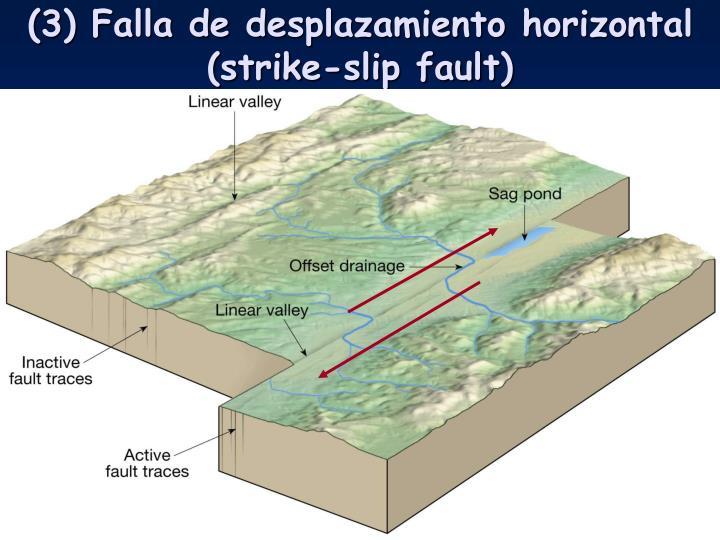 (3) Falla de desplazamiento horizontal (strike-slip fault)