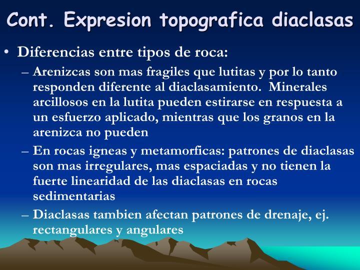 Cont. Expresion topografica diaclasas