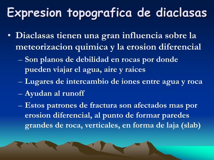 Expresion topografica de diaclasas