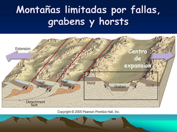 Montañas limitadas por fallas, grabens y horsts