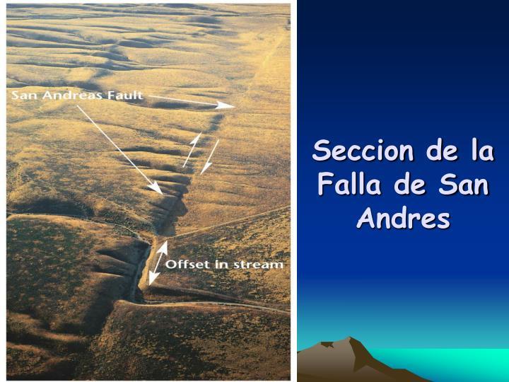 Seccion de la Falla de San Andres
