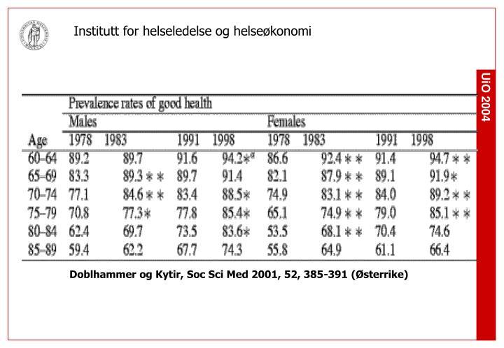 Doblhammer og Kytir, Soc Sci Med 2001, 52, 385-391 (Østerrike)