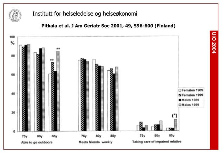 Pitkala et al. J Am Geriatr Soc 2001, 49, 596-600 (Finland)