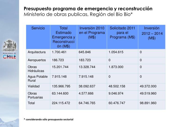 Presupuesto programa de emergencia y reconstrucción