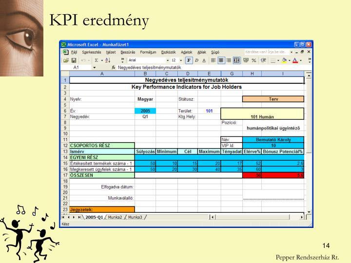 KPI eredmény