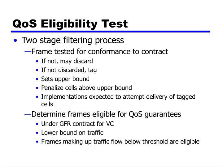 QoS Eligibility Test