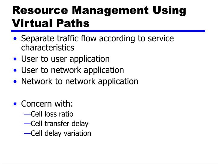 Resource Management Using Virtual Paths