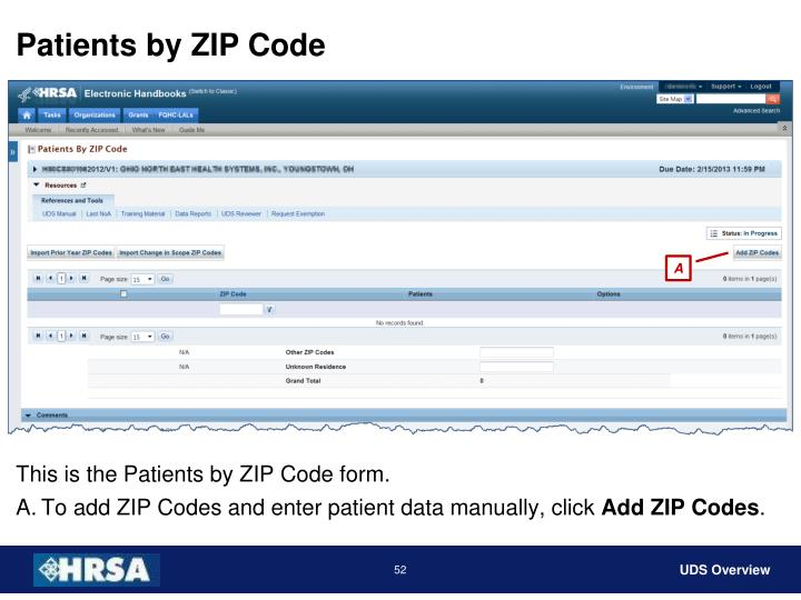 Patients by ZIP Code