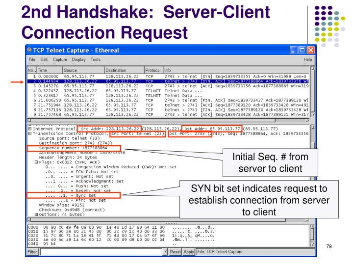 2nd Handshake:  Server-Client Connection Request