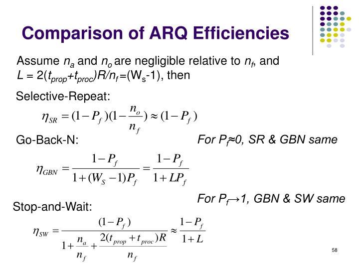 Comparison of ARQ Efficiencies