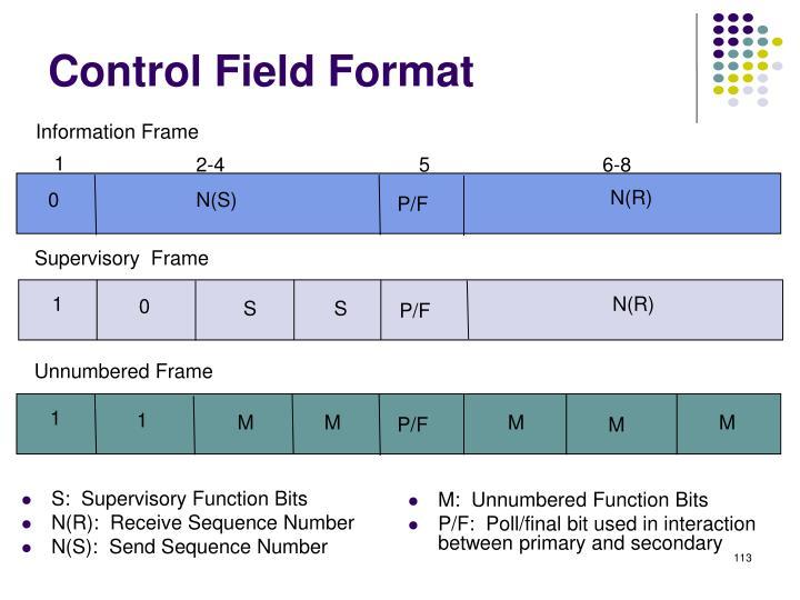 Information Frame