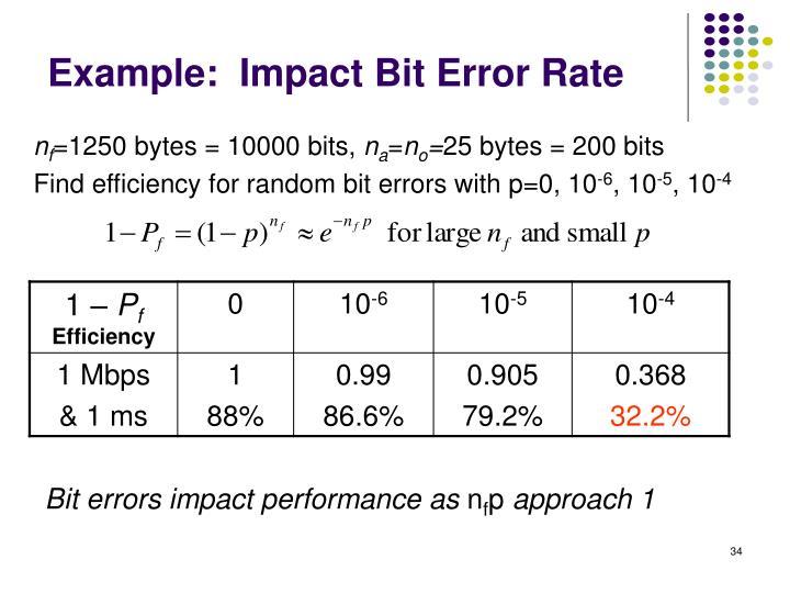 Example:  Impact Bit Error Rate