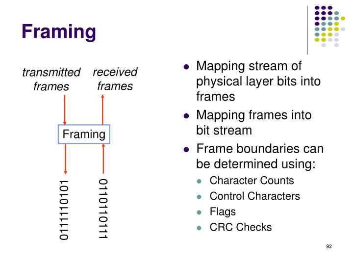 Mapping stream of physical layer bits into frames