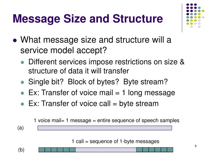 1 call = sequence of 1-byte messages