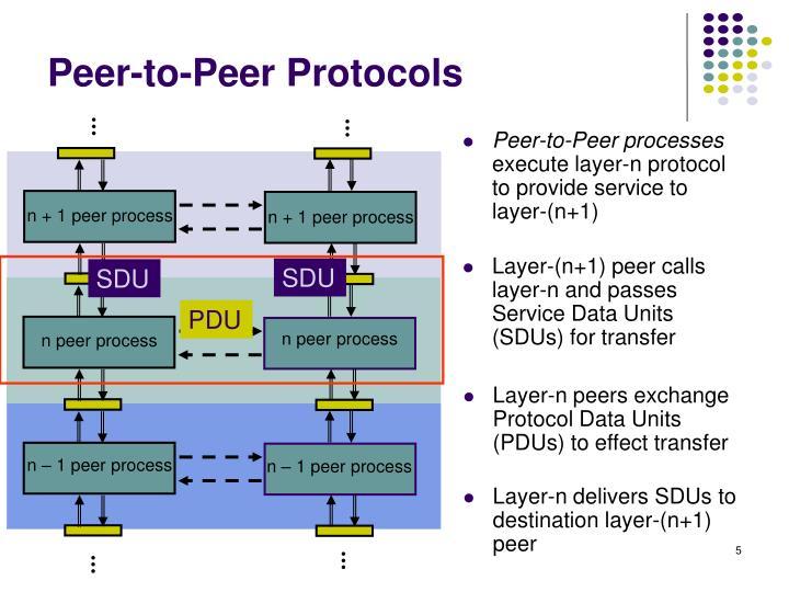 Peer-to-Peer processes
