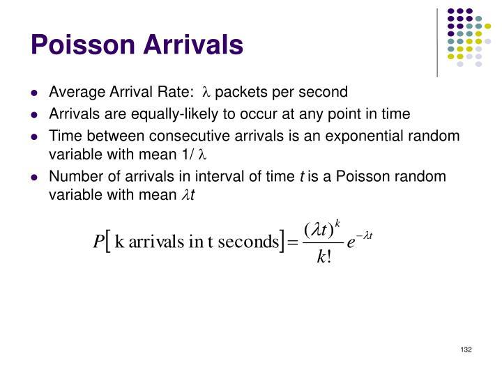Poisson Arrivals