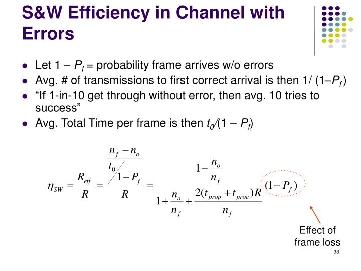 S&W Efficiency in Channel with Errors