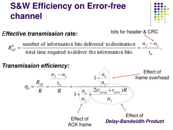 S&W Efficiency on Error-free channel