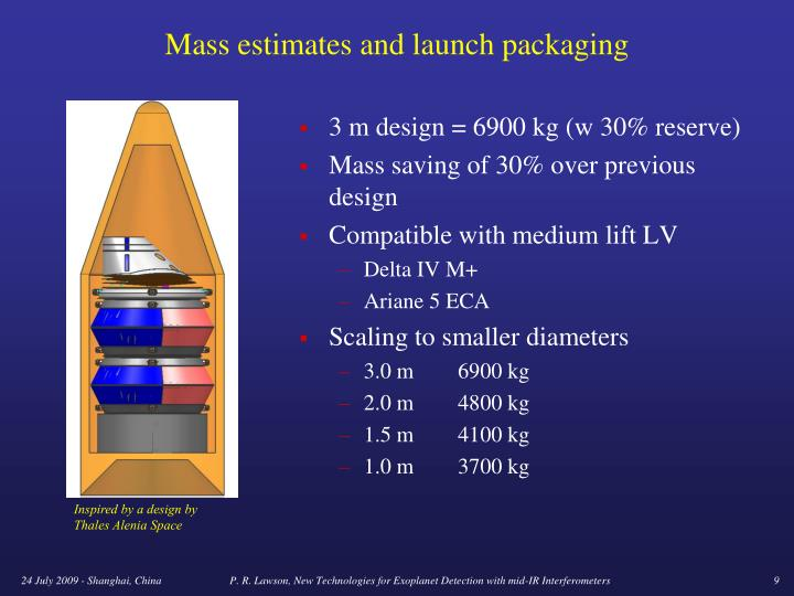 Mass estimates and launch packaging