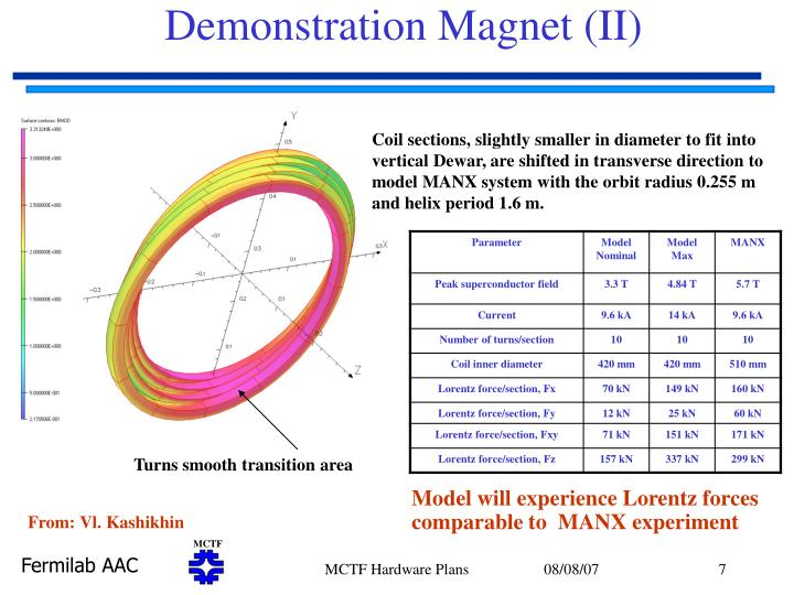 Demonstration Magnet (II)