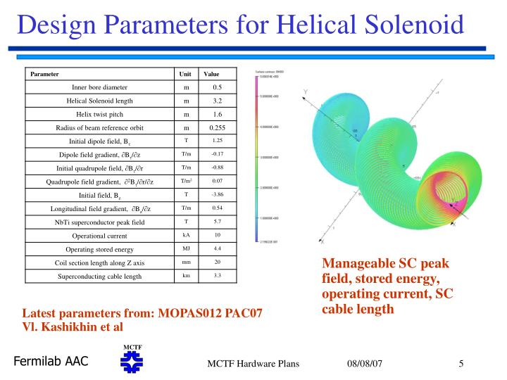 Design Parameters for Helical Solenoid