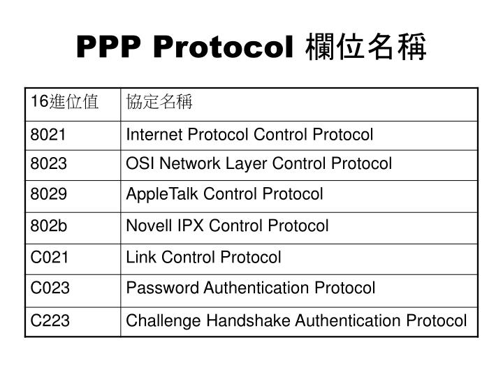 PPP Protocol