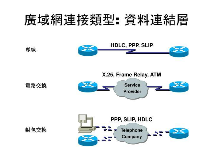 廣域網連接類型