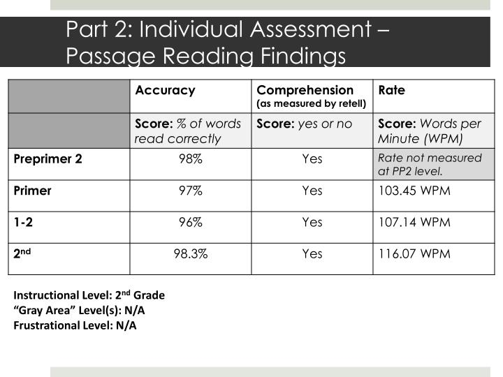 Part 2: Individual Assessment –Passage Reading Findings